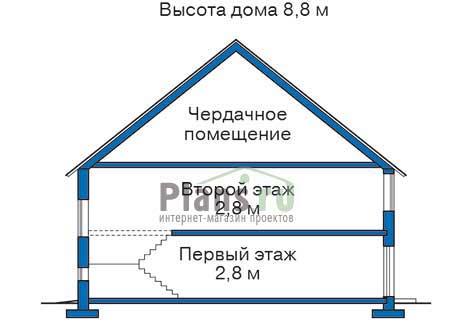 Высота этажей в проекте деревянного дома 10-06