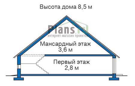 Высота этажей в проекте деревянного дома 10-09