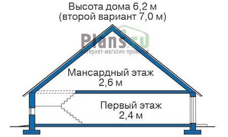 Высота этажей в проекте деревянного дома 10-17