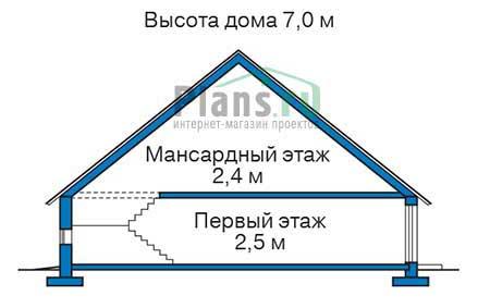 Высота этажей в проекте деревянного дома 10-19