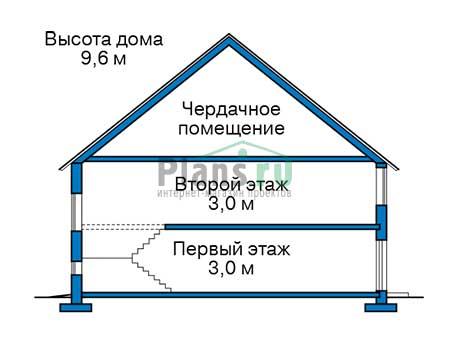 Высота этажей :: Проект 10-20
