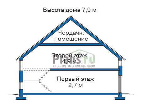 Высота этажей в проекте деревянного дома 10-49
