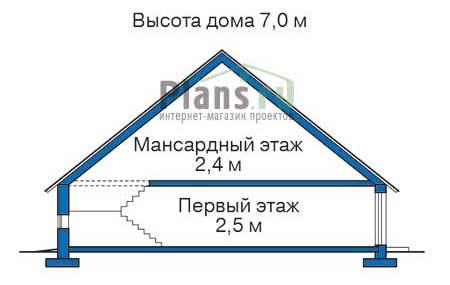 Высота этажей в проекте деревянного дома 10-77