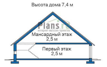 Высота этажей в проекте деревянного дома 10-82