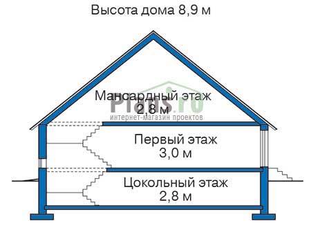 Высота этажей в проекте деревянного дома 11-50