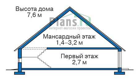 Высота этажей в проекте деревянного дома 12-31