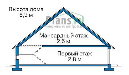 Высота этажей в проекте деревянного дома 12-56