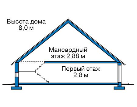 Высота этажей в проекте деревянного дома 12-66