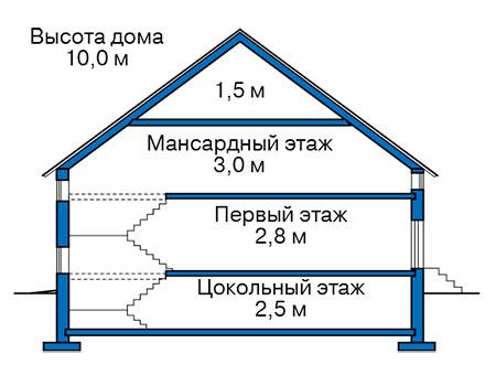 Высота этажей в проекте деревянного дома 12-71