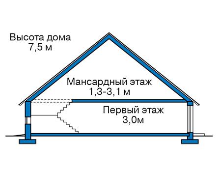 Высота этажей в проекте деревянного дома 12-72