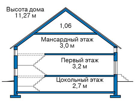Высота этажей в проекте деревянного дома 12-75