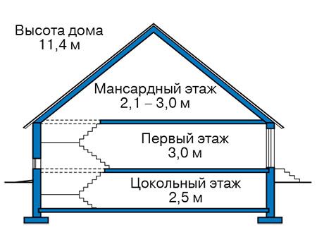 Высота этажей в проекте деревянного дома 12-76