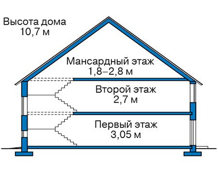 Высота этажей в проекте деревянного дома 12-79