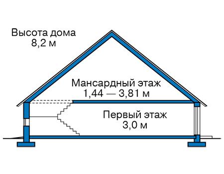 Высота этажей в проекте деревянного дома 12-82