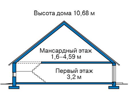 Высота этажей в проекте деревянного дома 12-83