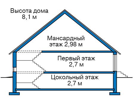 Высота этажей в проекте деревянного дома 12-84