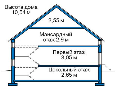 Высота этажей в проекте деревянного дома 12-88