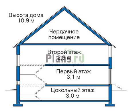 Высота этажей :: Проект 30-24