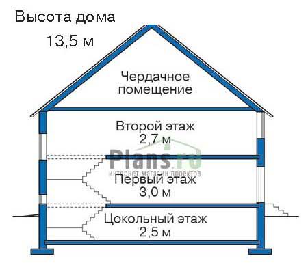 Высота этажей в проекте дома из кирпича 30-44
