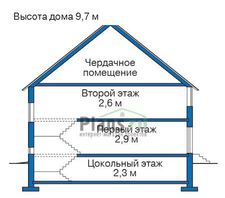 Высота этажей :: Проект 30-63
