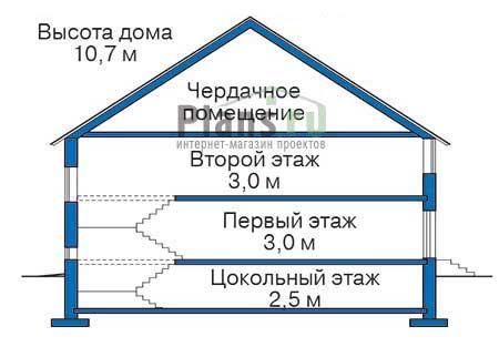 Высота этажей :: Проект 30-86