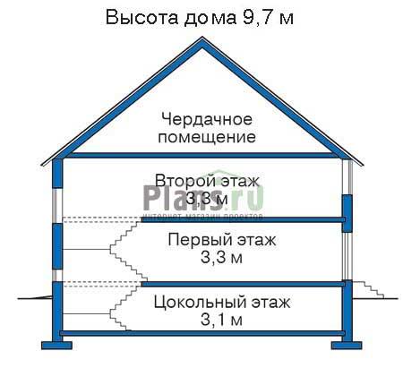 Высота этажей :: Проект 31-14