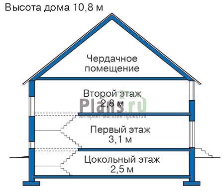 Высота этажей :: Проект 31-15
