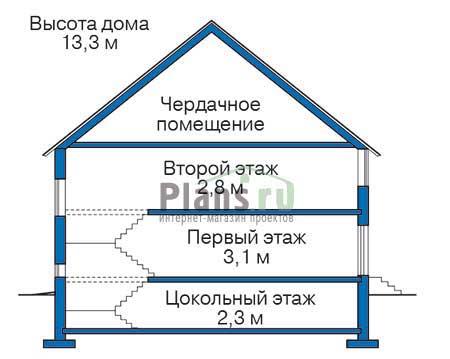 Высота этажей :: Проект 31-22