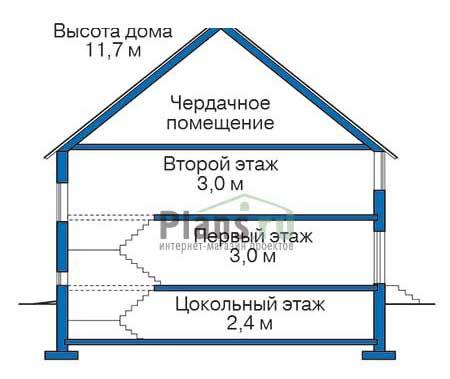Высота этажей :: Проект 31-23