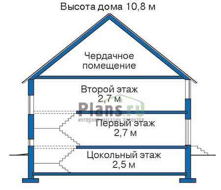 Высота этажей :: Проект 31-25