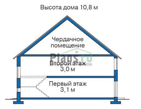 Высота этажей :: Проект 31-69
