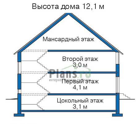 Высота этажей :: Проект 31-75