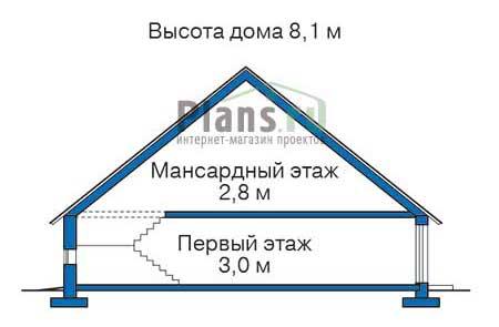 Высота этажей в проекте дома из кирпича 31-82