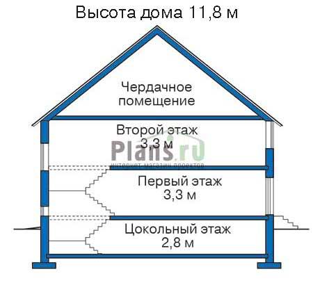 Высота этажей :: Проект 32-22