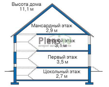 Высота этажей :: Проект 32-23
