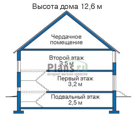 Высота этажей :: Проект 32-25