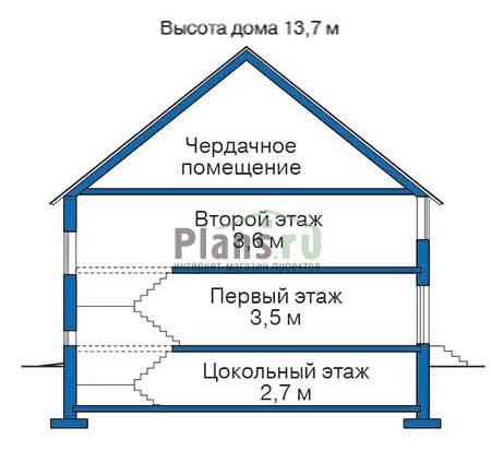 Высота этажей :: Проект 33-12