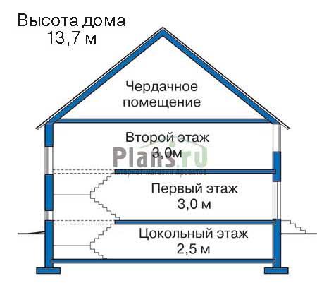 Высота этажей :: Проект 33-34