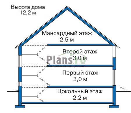 Высота этажей :: Проект 33-95