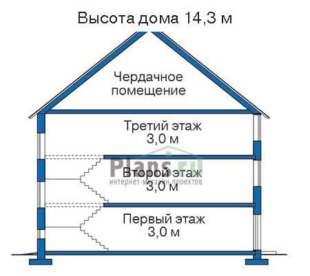 Высота этажей :: Проект 34-69
