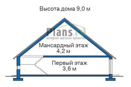 Высота этажей :: Проект 34-75