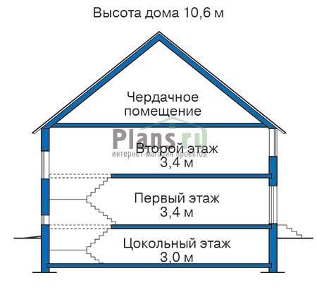 Высота этажей :: Проект 34-76