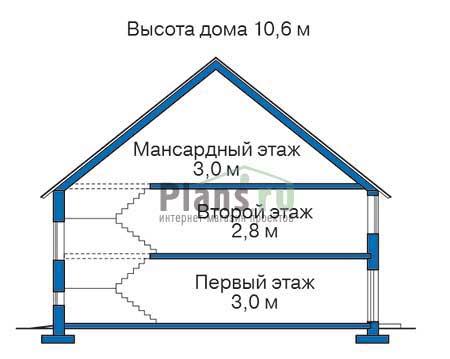 Высота этажей :: Проект 35-12