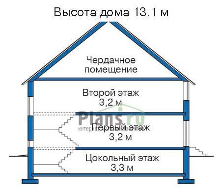 Высота этажей :: Проект 35-26