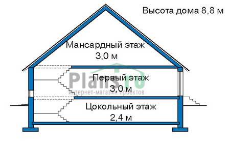Высота этажей :: Проект 35-30