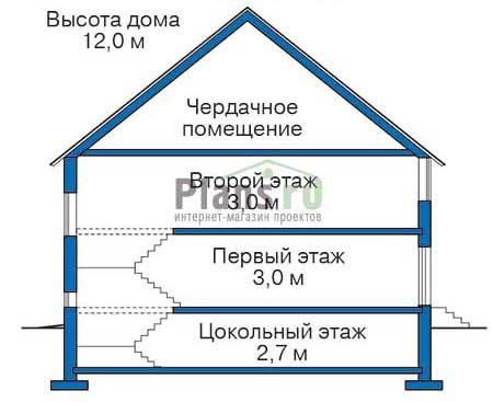 Высота этажей :: Проект 35-36