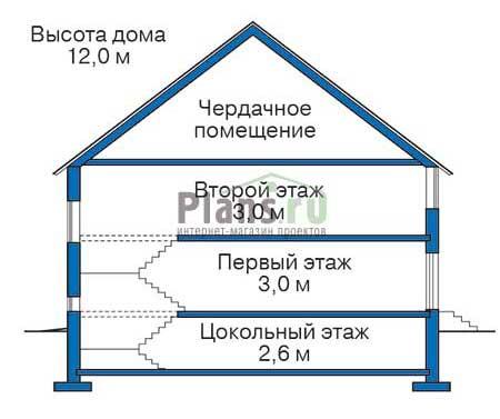 Высота этажей :: Проект 35-37