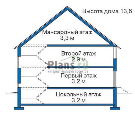 Высота этажей :: Проект 35-81