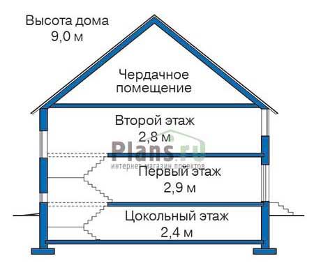 Высота этажей :: Проект 35-89