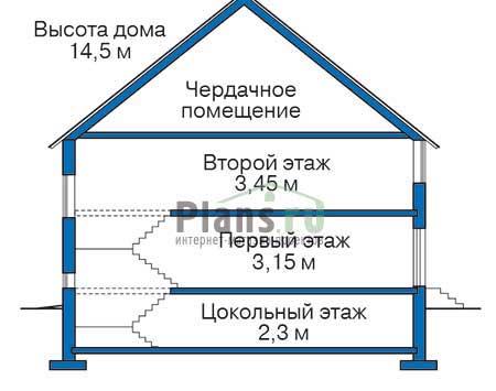 Высота этажей :: Проект 36-06